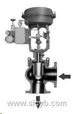 重慶川儀HPAS高壓單座角型調節閥 HPAS