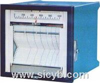 重慶川儀ER記錄儀型譜  ER100,ER180,ER250,ER101,ER102,ER106,ER181,ER182,ER