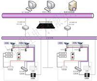 GPS时钟同步我爱大jb网、GPS/CDMA双机互备时钟服务器