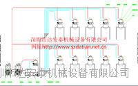 塑料加工专用集中供料系统 10