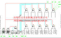 粉体集中供料系统厂家 10