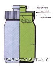 安全储存瓶 Maruemu