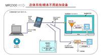 EMI测试系统PC软件MAS230 MAS230