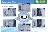 360 Parking System Use Effect