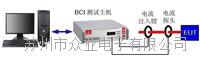 车载电子辐射抗扰度-BCI大电流注入法(1MHz–400MHz)