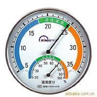 温湿度计 TH101B