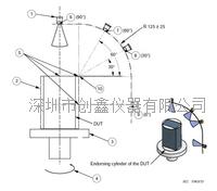 IPX9K高温高压喷水试验机 CX-IPX9K