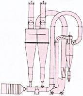 硫酸钠专用干燥机 QG