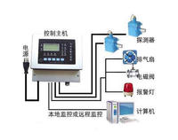 有毒氨气气体检测器 DN-K1000-2