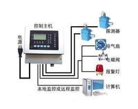 甲醇气体报警器 DN-K1000-2
