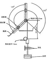 光纖機械性能試驗機
