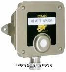 加拿大BW的CD-420有毒气体变送器 CD-420