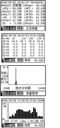 S6291-00101:统计分析软件  S6291-00101:统计分析软件