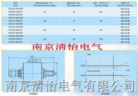 通信防雷器P8AX09-SMA/FF P8AX09-SMA/FF