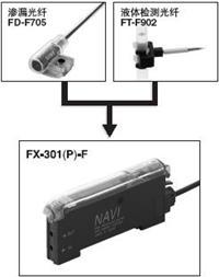 SUNX数字光纤放大器 FX-301-F FX-301P-F