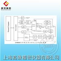 CHI600E系列電化學分析儀/工作站 CHI600E系列