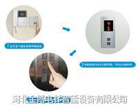 电梯刷卡系统电力载波系统电梯控制器 jt