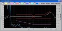AWA6128AM型听力计检定仪