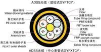 ADSS光纜 ADSS-PE-4B1
