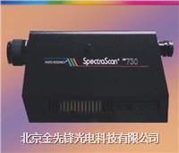 PR-740/745 PR-740/745