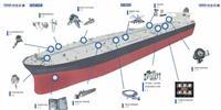 船用仪表 Valcom