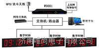 高品质北斗网络时钟服务器降价促销 W9001