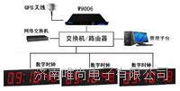 供应高精度时统设备(北斗网络时钟) W9006