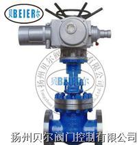 电动高温闸阀 Z941Y-40I