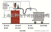 水量控制器 WK