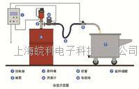 桶装料定量控制器 WK