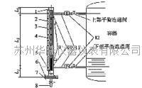磁翻板液位计结构示意 侧装式,顶装式