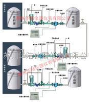 車間液體計量控制系統