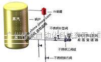 鍋爐氣泡液位控制系統