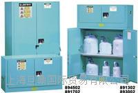 8930221进口justrite 30加仑蓝色腐蚀品存放安全柜报价