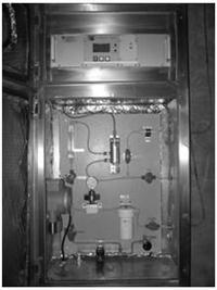 腐蚀性气体微量水在线分析系统 SXM-M型