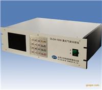 脱销氨逃逸在线监测 --- 氨气激光气体分析仪