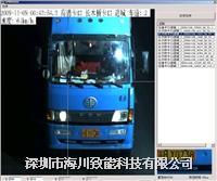 车牌识别软件 HC-LPRSDK V1.0