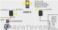 远程水位无线监控系统 TD-SJ