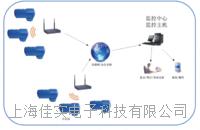 SH-Cloud云平台服务,手机APP