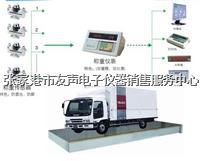 张家港地磅 SCS-80T