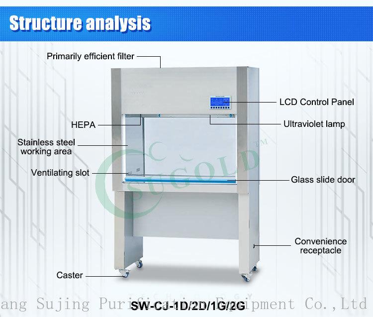 Vertical Class 100 clean cabinet