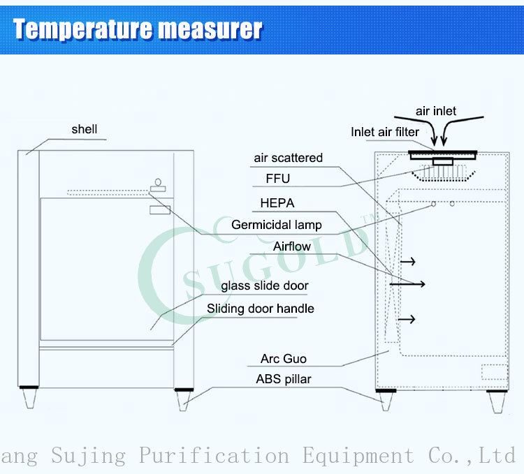 Vertical Air Flow Clean Bench