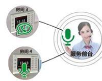 智能报钟器系统