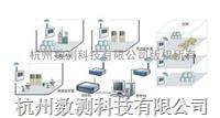 无线温湿度系统 DataTest