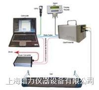 GasFinder AB机载车载激光气体分析仪
