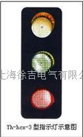 ZJ/HD-I-50万博体育网页版登录指示灯厂家直销  ZJ/HD-I-50