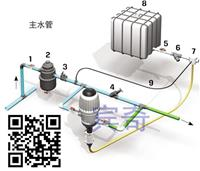 MixRite比例混合泵-典型安裝圖解