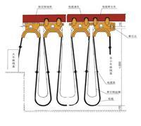 工字钢电缆 HC