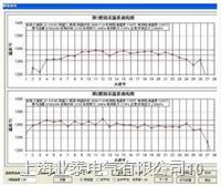 焦炉红外测温管理软件 焦炉红外测温管理软件