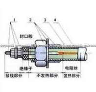 GYQ管状电热元件 GYQ